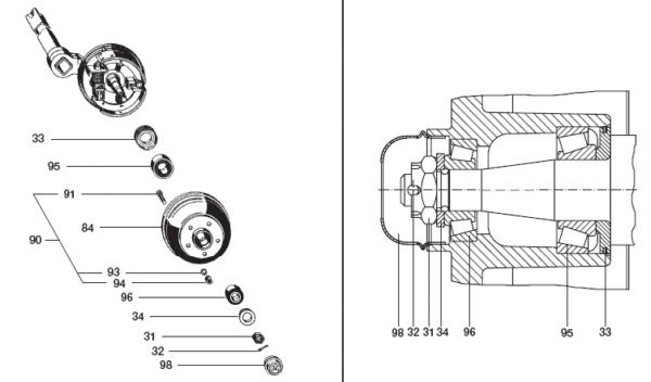 bremsklötze wechseln anleitung alko